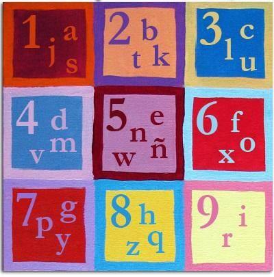 Tabla-de-numerologia-correspondencia-numeros-y-letras