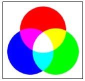 Colores-primarios